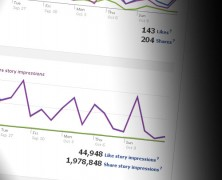 Facebook insights for web