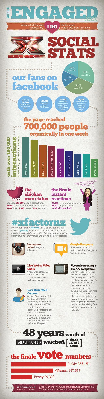 xfactor-infographic2-640
